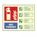 Photoluminescent ABC Dry Powder Fire Extinguisher Sign